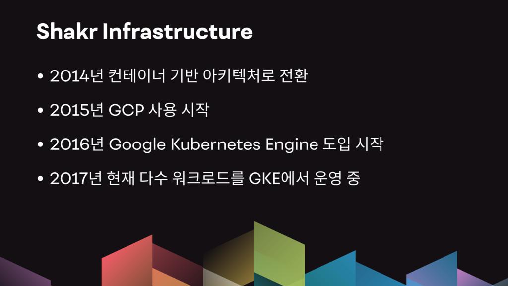 Shakr Infrastructure • 2014 • 2015 GCP • 2016 G...