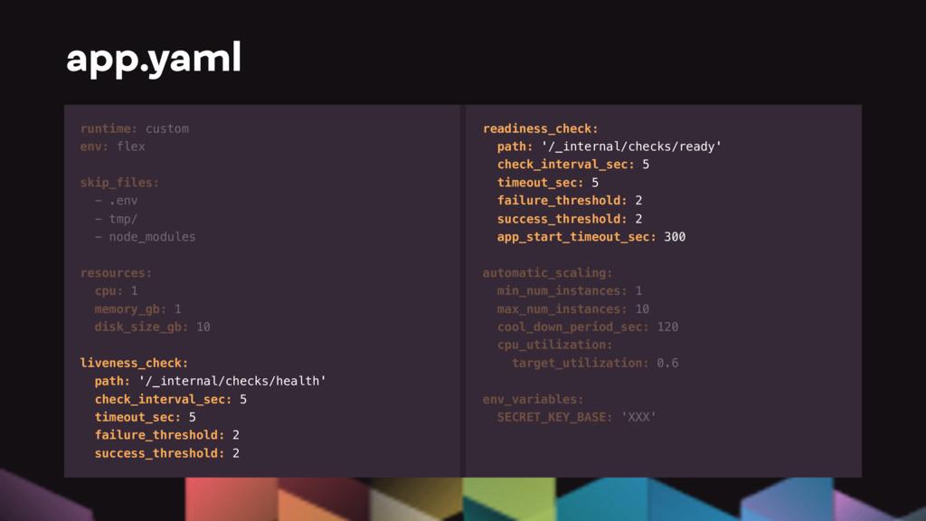 app.yaml runtime: custom env: flex skip_files: ...