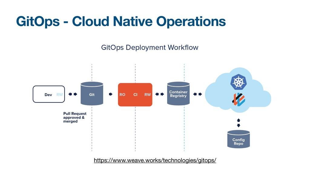 GitOps - Cloud Native Operations https://www.we...
