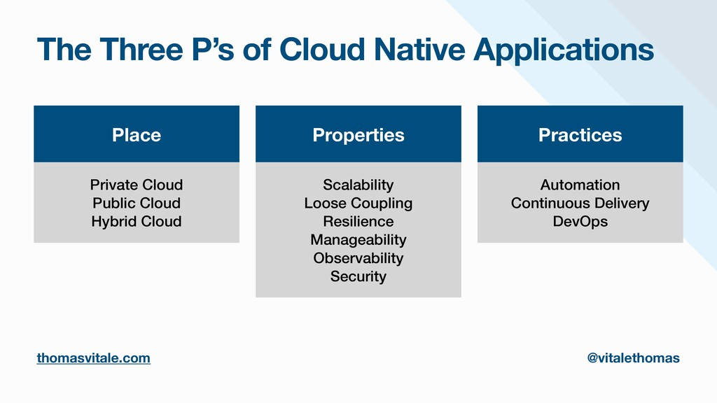 The Three P's of Cloud Native Applications Prop...