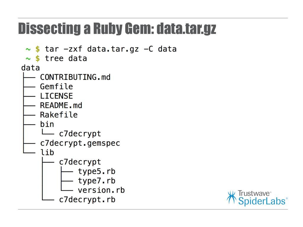 Dissecting a Ruby Gem: data.tar.gz