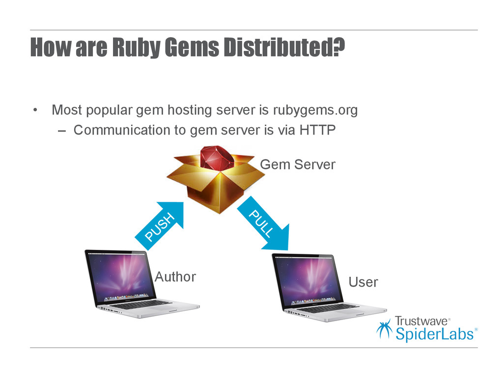 How are Ruby Gems Distributed? • Most popular ...