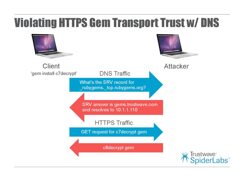 Violating HTTPS Gem Transport Trust w/ DNS Clie...
