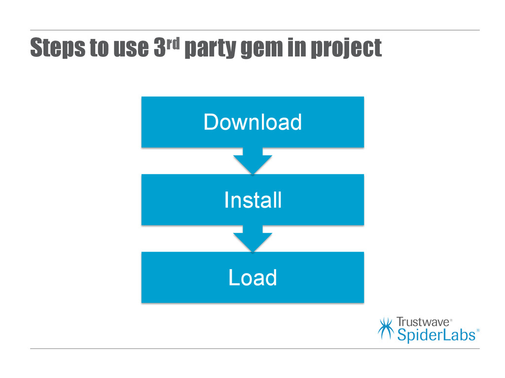 Steps to use 3rd party gem in project Load Inst...