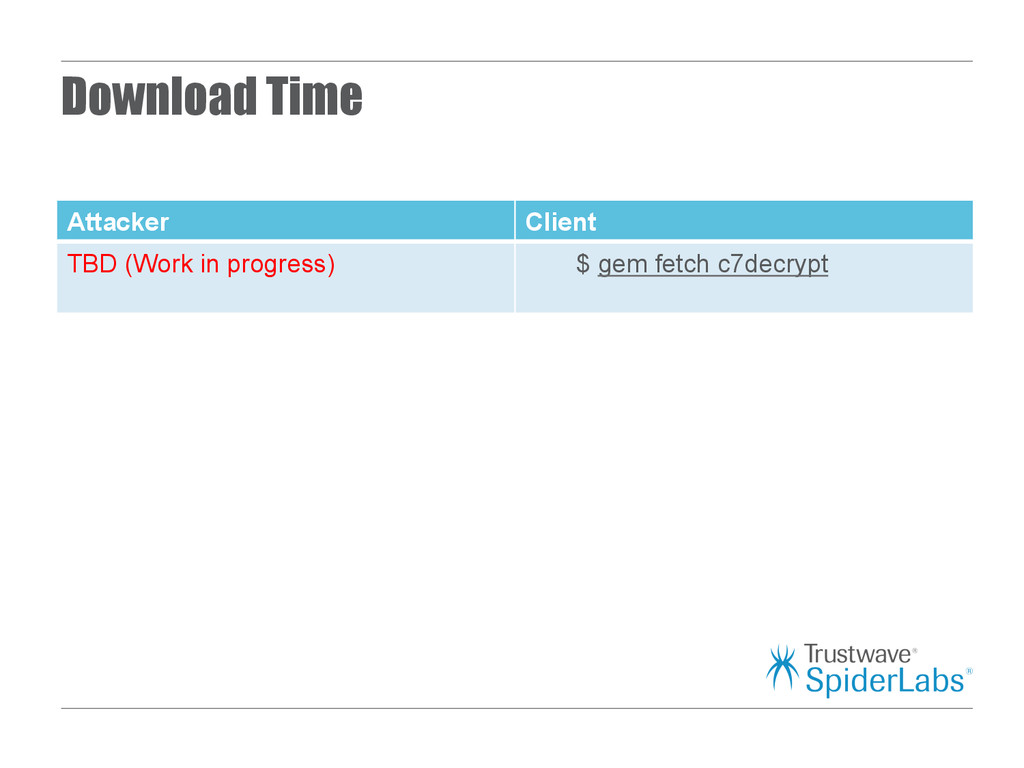 Download Time Attacker Client TBD (Work in prog...