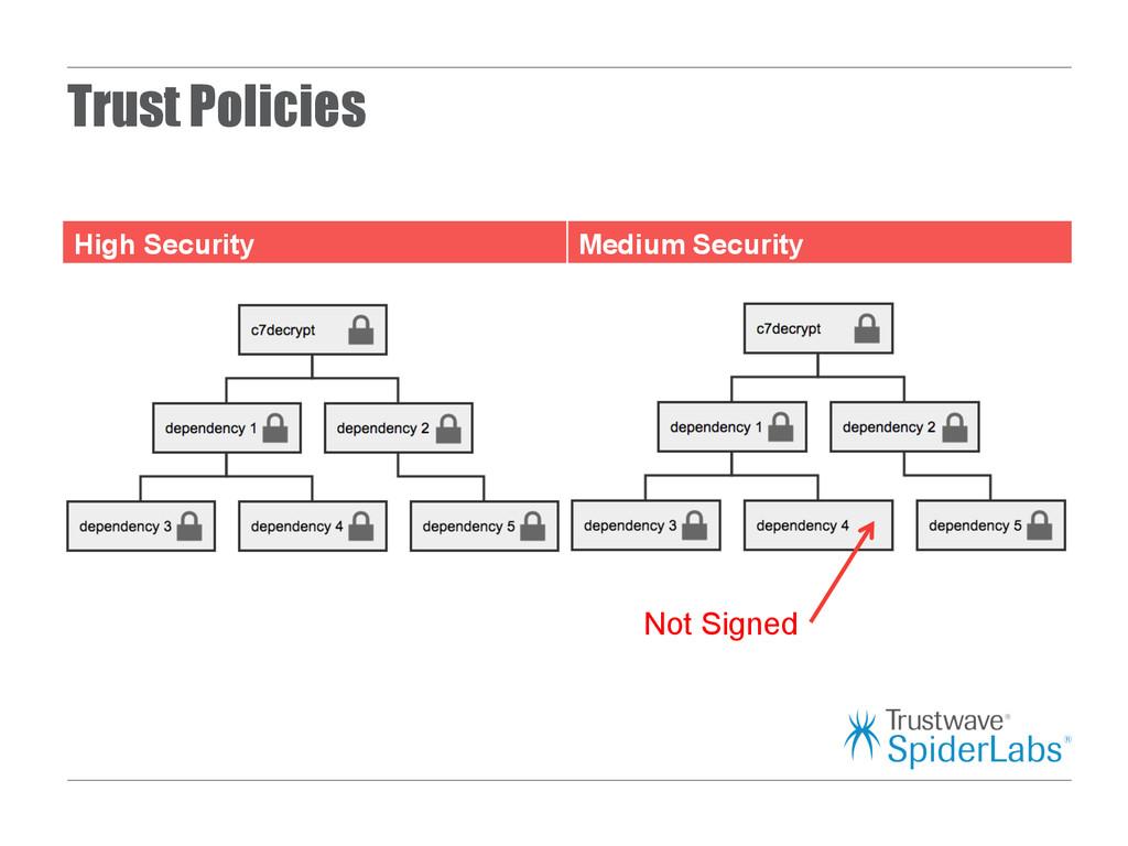 Trust Policies High Security Medium Security No...