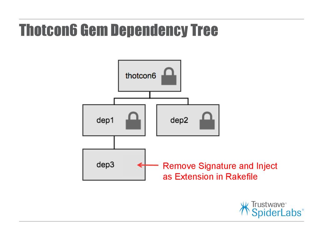 Thotcon6 Gem Dependency Tree Remove Signature a...
