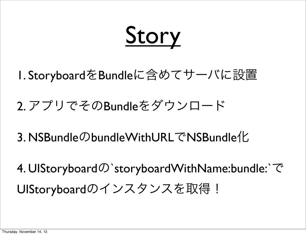 Story 1. StoryboardΛBundleʹؚΊͯαʔόʹઃஔ 2. ΞϓϦͰͦͷB...