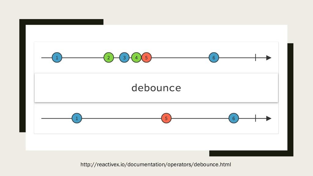 http://reactivex.io/documentation/operators/deb...