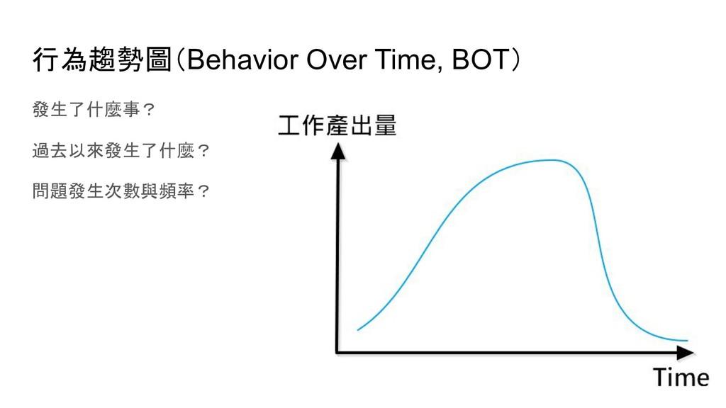 行為趨勢圖(Behavior Over Time, BOT) 發生了什麼事? 過去以來發生了什...