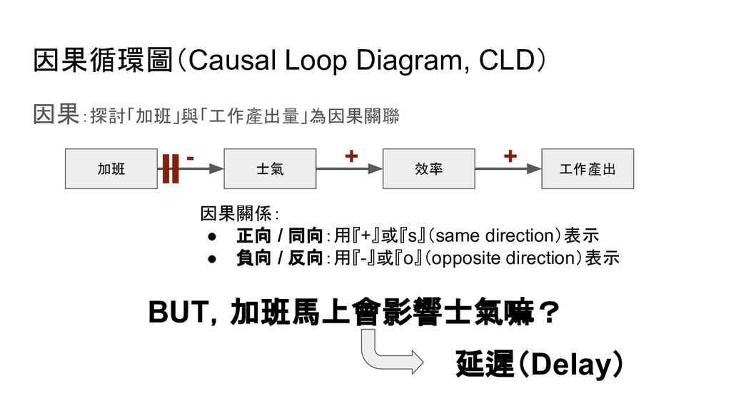 因果循環圖(Causal Loop Diagram, CLD) 因果:探討「加班」與「工作產出...