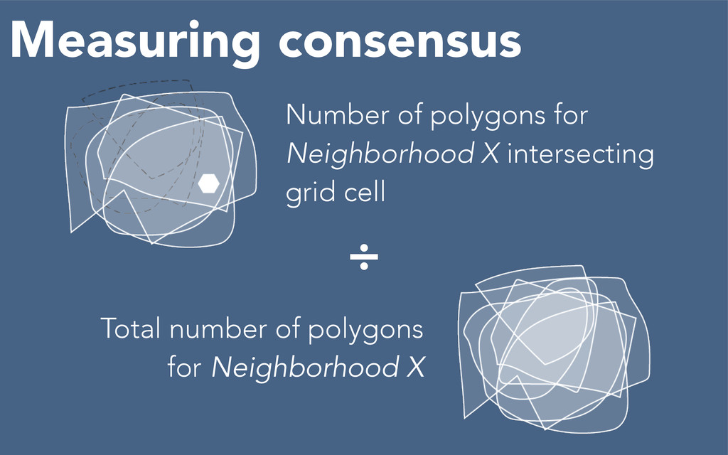 Number of polygons for Neighborhood X intersect...