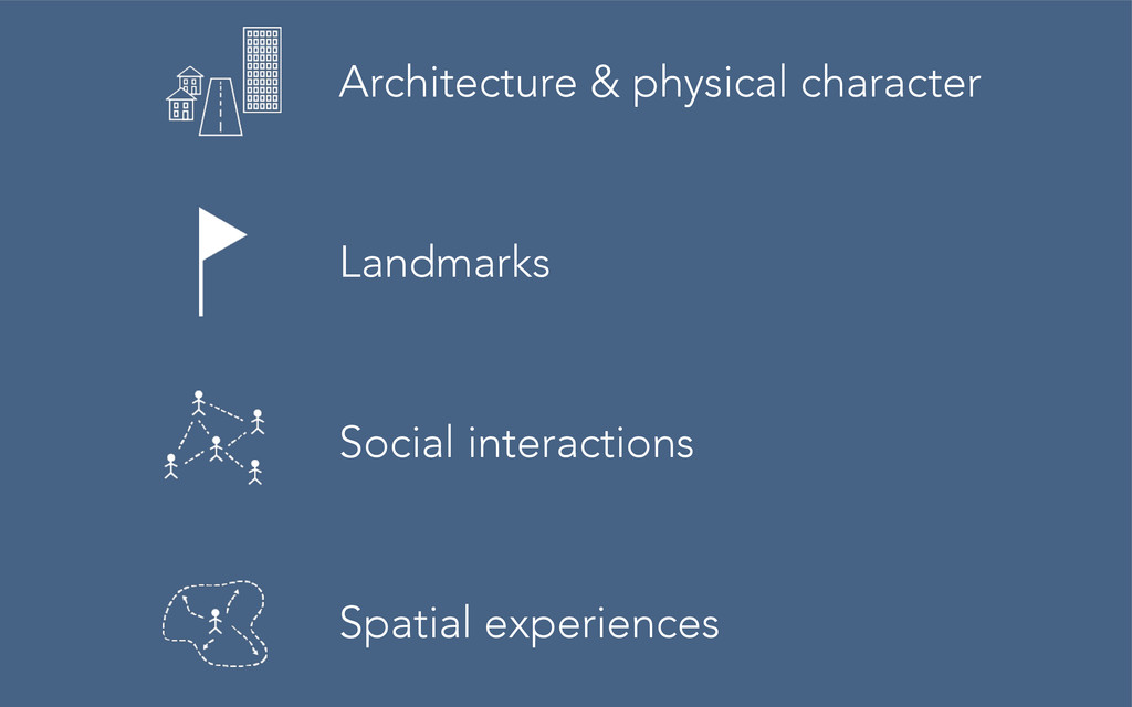 Architecture & physical character Landmarks Soc...