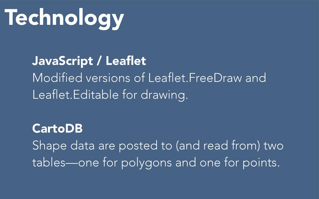 JavaScript / Leaflet Modified versions of Leafle...