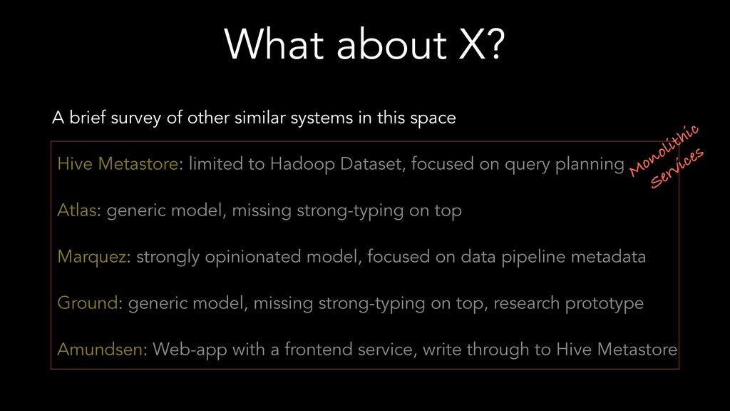 What about X? A brief survey of other similar s...