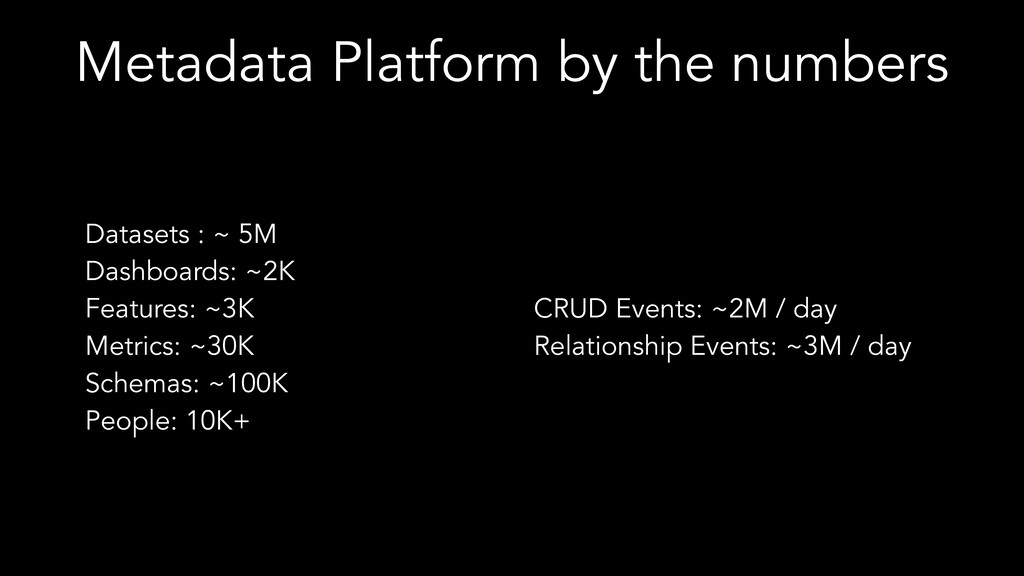 Metadata Platform by the numbers Datasets : ~ 5...