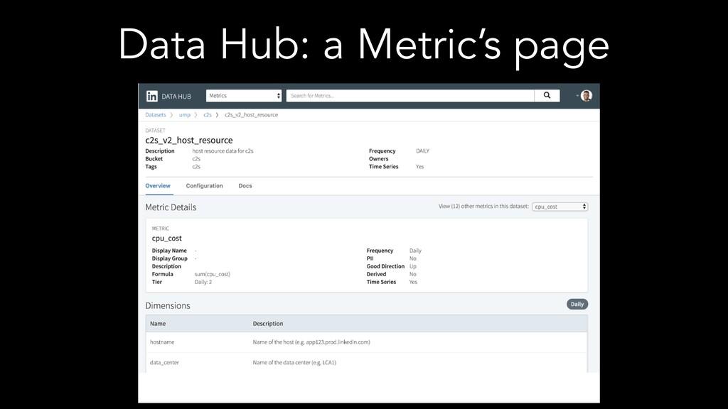 Data Hub: a Metric's page