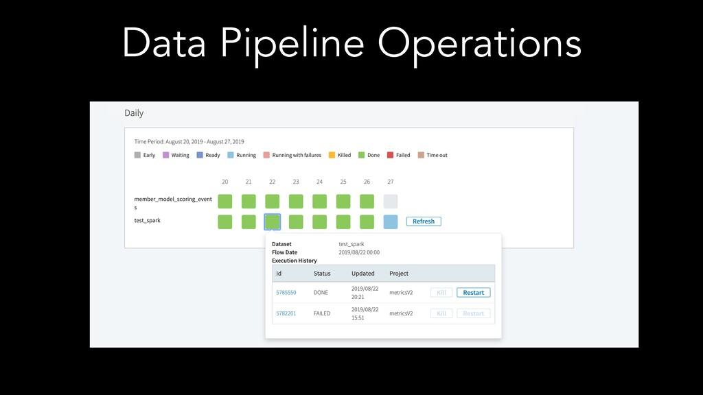 Data Pipeline Operations