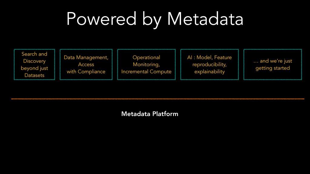 Powered by Metadata Metadata Platform Search an...