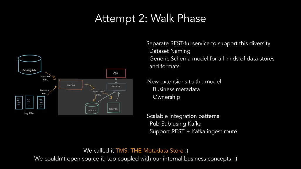 Attempt 2: Walk Phase Separate REST-ful service...