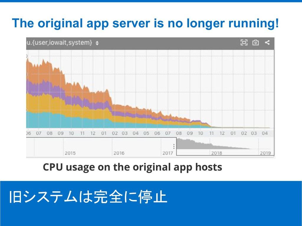 ©Hatena Co., Ltd. The original app server is no...