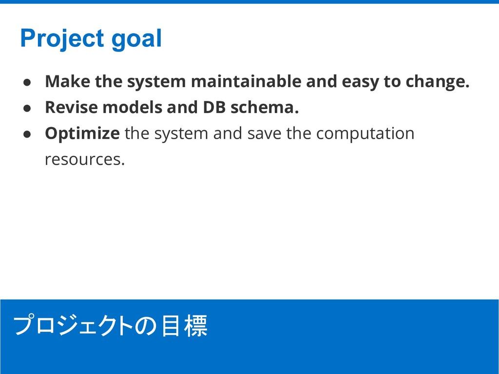 ©Hatena Co., Ltd. ● Make the system maintainabl...