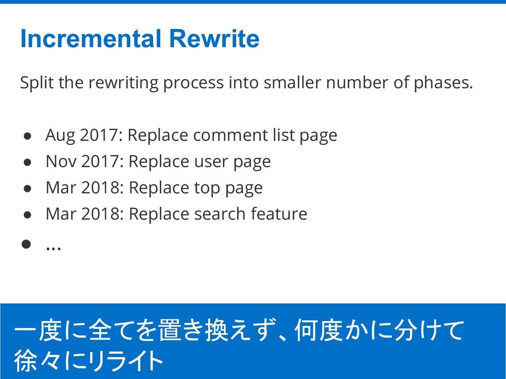 ©Hatena Co., Ltd. Split the rewriting process i...