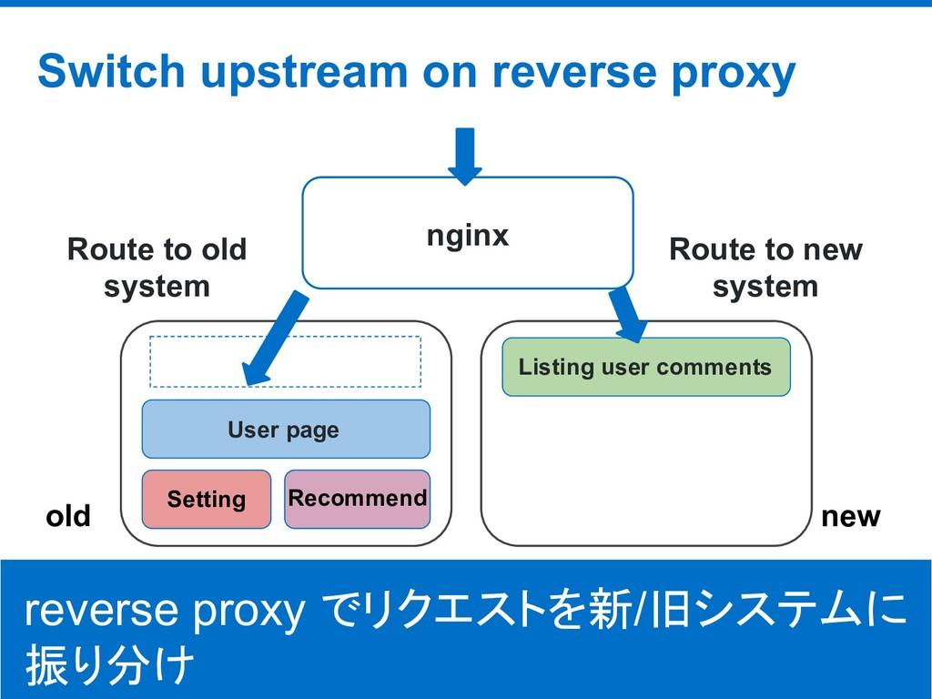 ©Hatena Co., Ltd. Switch upstream on reverse pr...