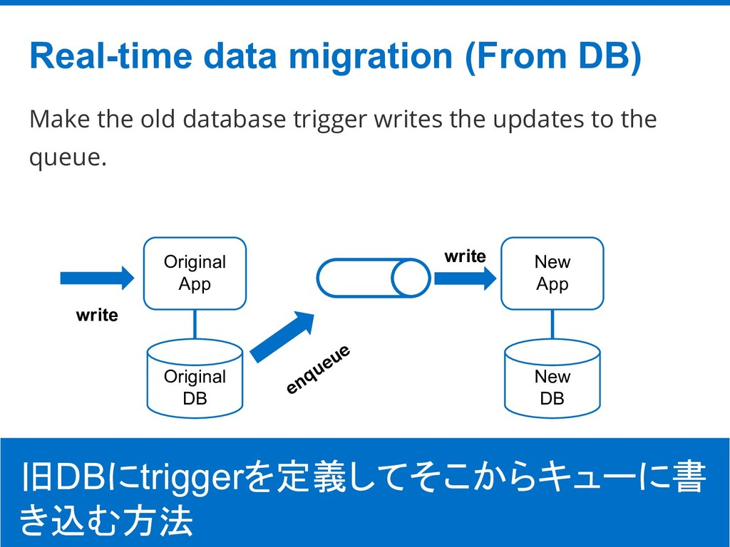©Hatena Co., Ltd. Make the old database trigger...