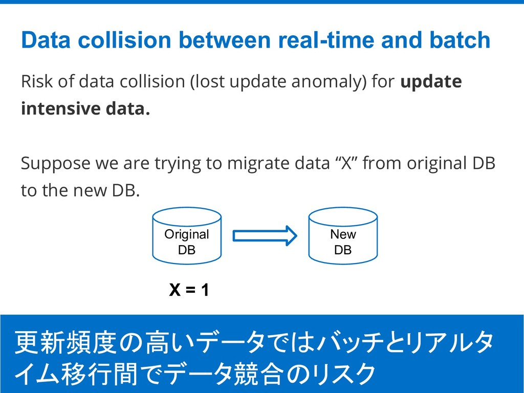 ©Hatena Co., Ltd. Risk of data collision (lost ...