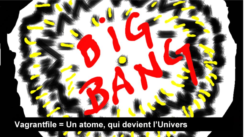 Vagrantfile = Un atome, qui devient l'Univers
