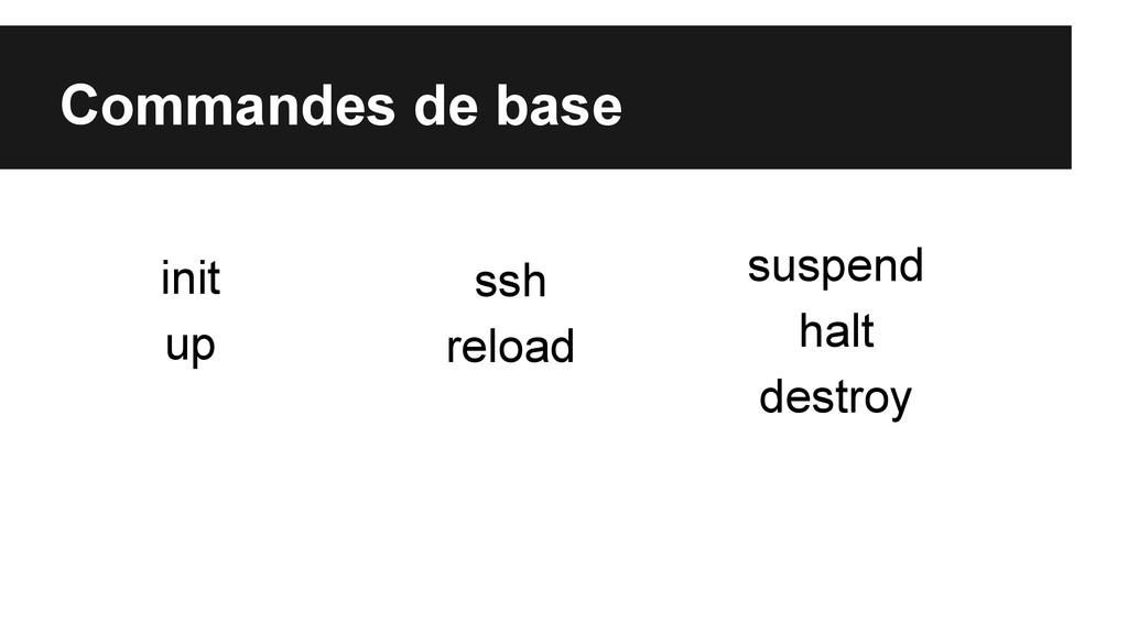 init up suspend halt destroy Commandes de base ...