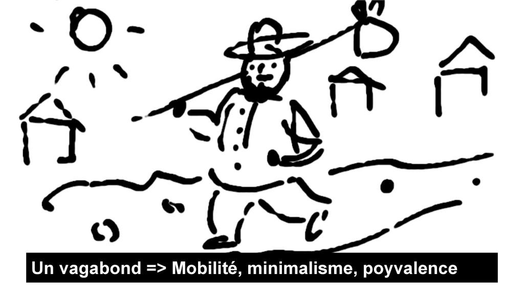 Un vagabond => Mobilité, minimalisme, poyvalence