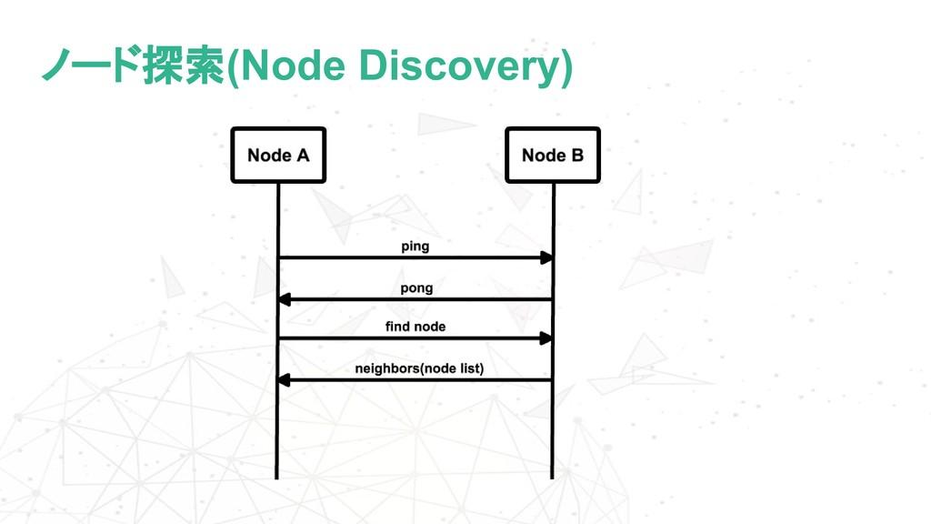 ノード探索(Node Discovery)