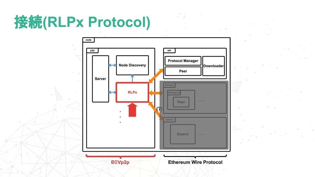 接続(RLPx Protocol)