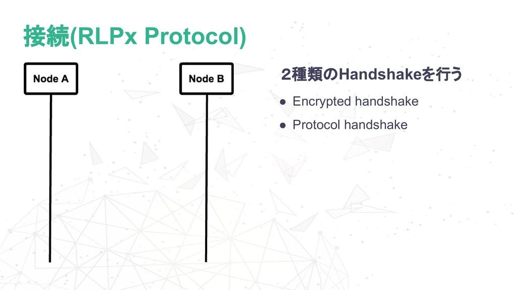 接続(RLPx Protocol) 2種類のHandshakeを行う ● Encrypted ...