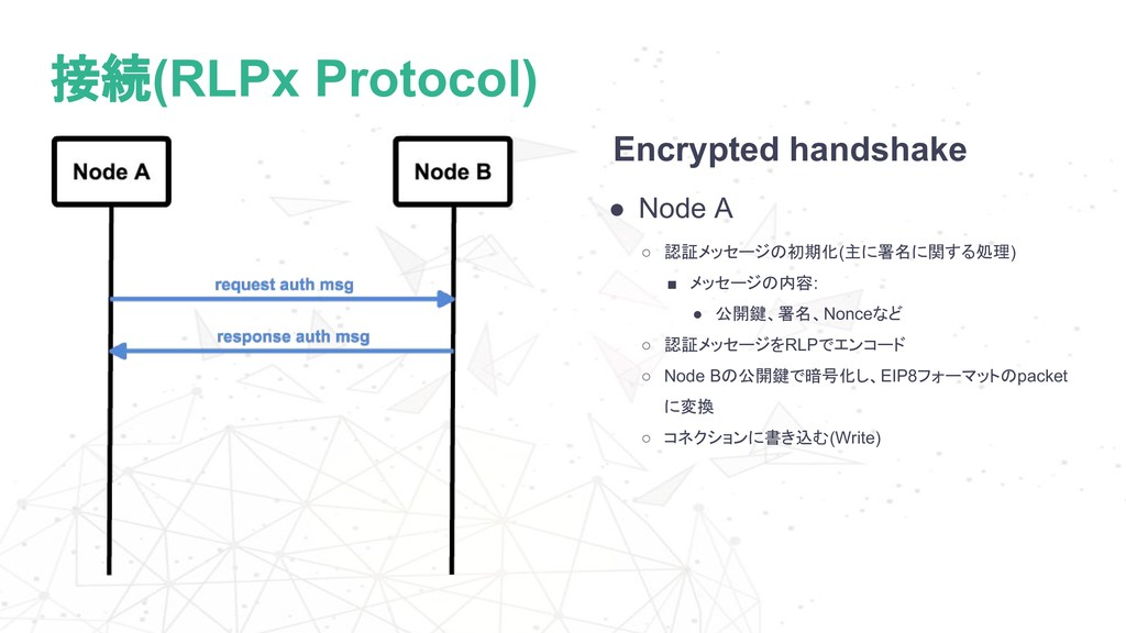 接続(RLPx Protocol) Encrypted handshake ● Node A ...