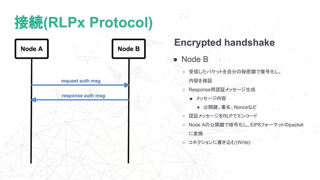 接続(RLPx Protocol) Encrypted handshake ● Node B ...