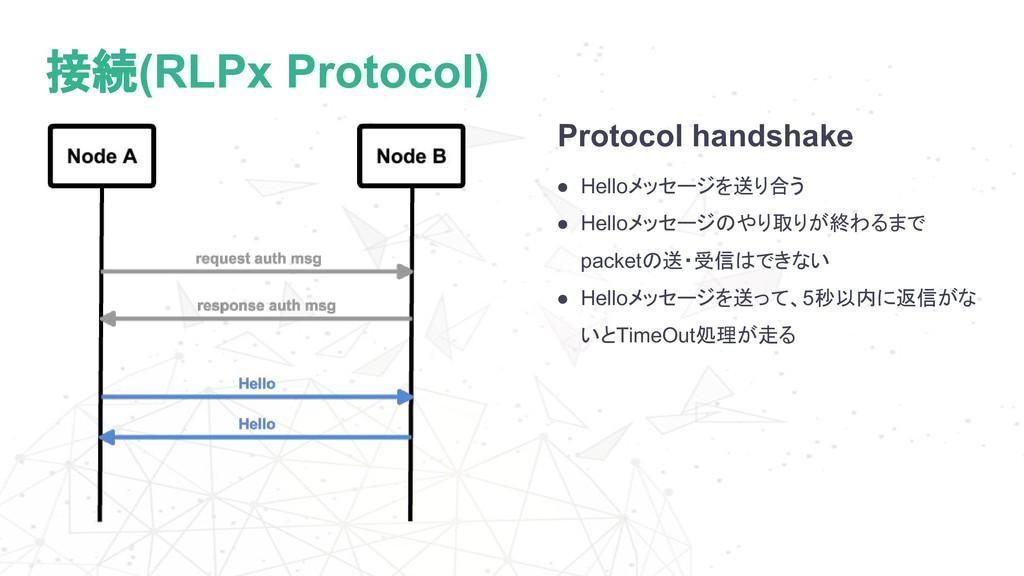 接続(RLPx Protocol) Protocol handshake ● Helloメッセ...