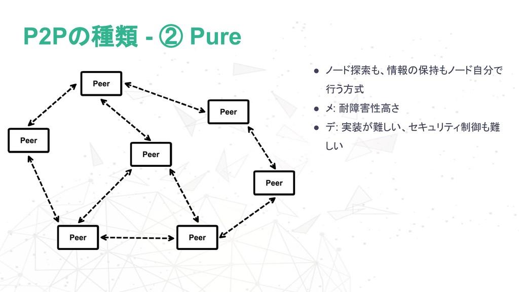 P2Pの種類 - ② Pure ● ノード探索も、情報の保持もノード自分で 行う方式 ● メ:...