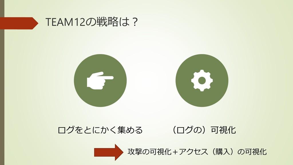 TEAM12の戦略は? ログをとにかく集める (ログの)可視化 攻撃の可視化+アクセス(購入)...