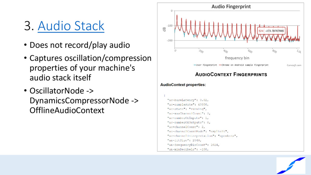 3. Audio Stack • Does not record/play audio • C...