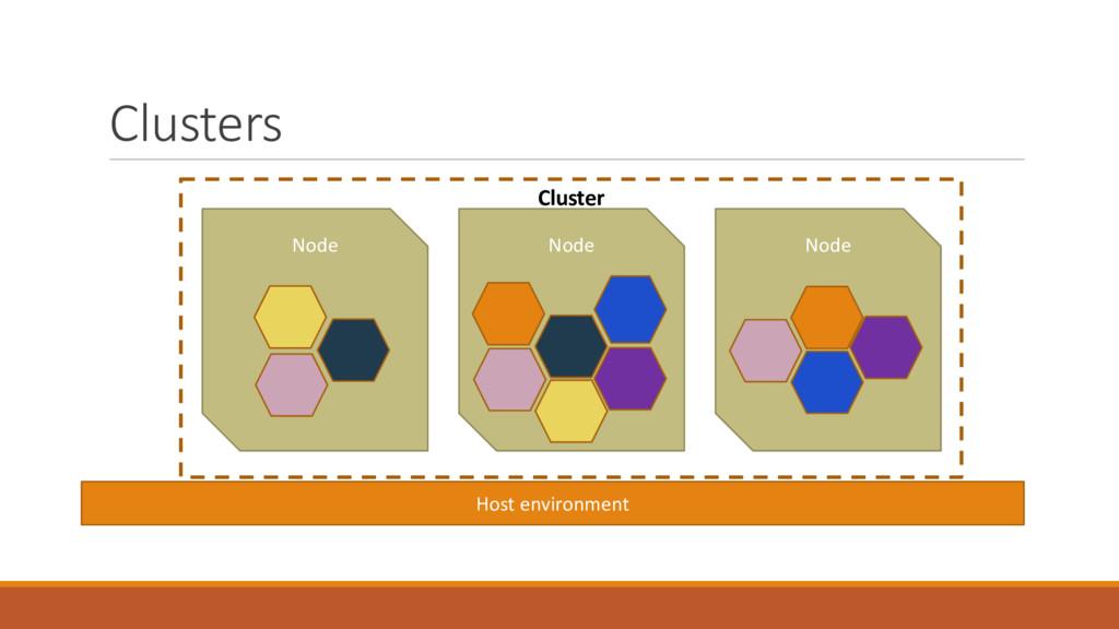 Clusters Cluster Host environment Node Node Node