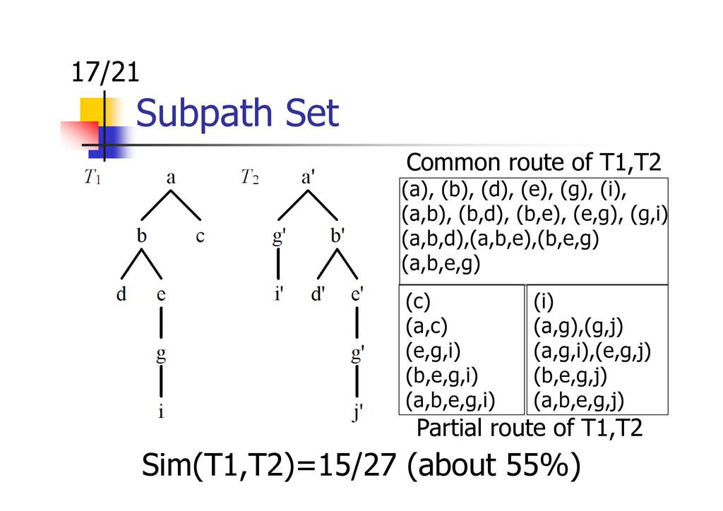 Subpath Set 17/21 Sim(T1,T2)=15/27 (about 55%) ...
