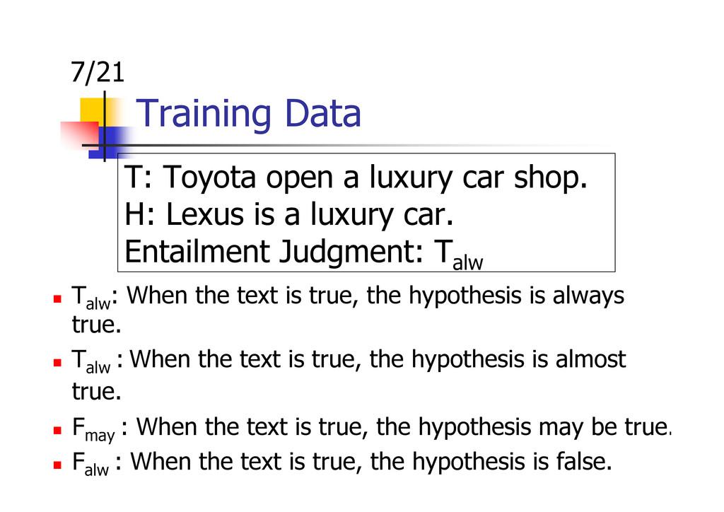 Training Data 7/21 T: Toyota open a luxury car ...
