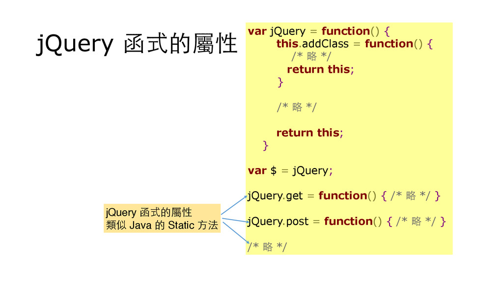 jQuery 函式的屬性 var jQuery = function() { this.add...