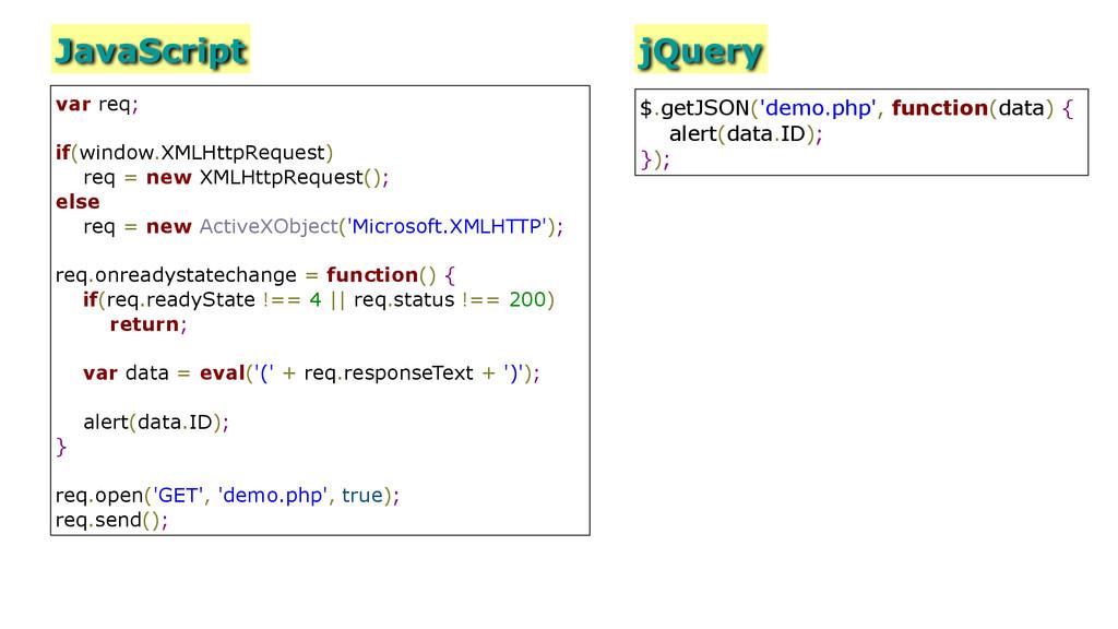 JavaScript var req; if(window.XMLHttpRequest) r...