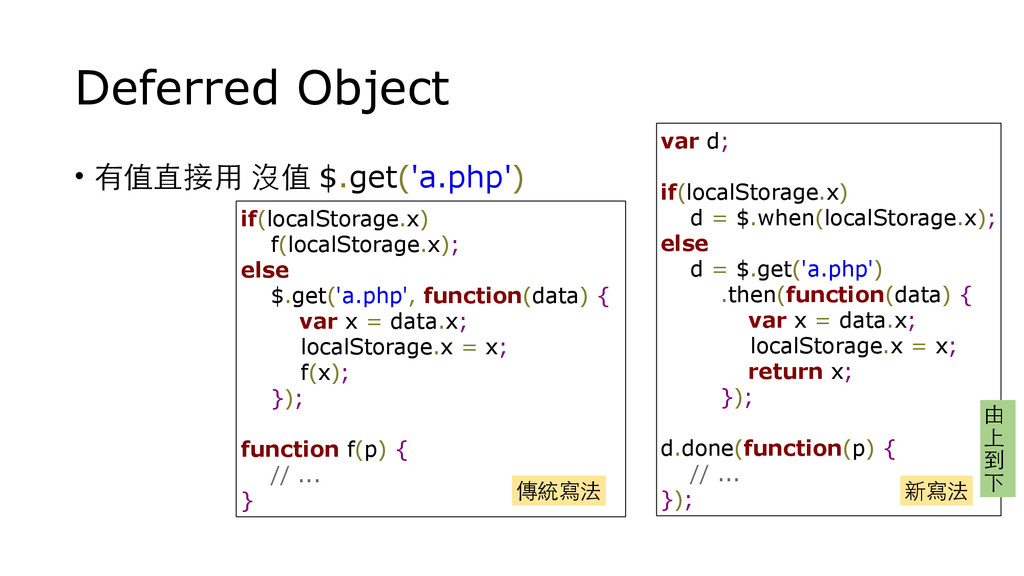 Deferred Object • 有值直接⽤用 沒值 $.get('a.php') if(l...